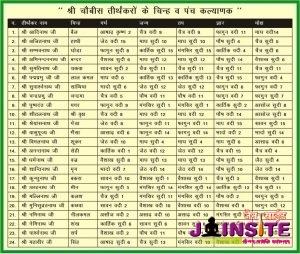 24-tirthankar-kalyanak